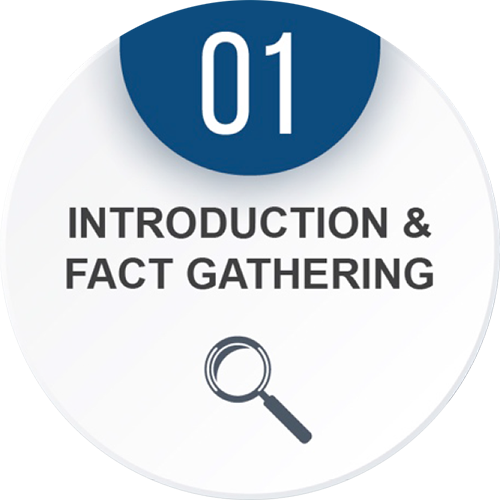 Introduction & Fact Gathering